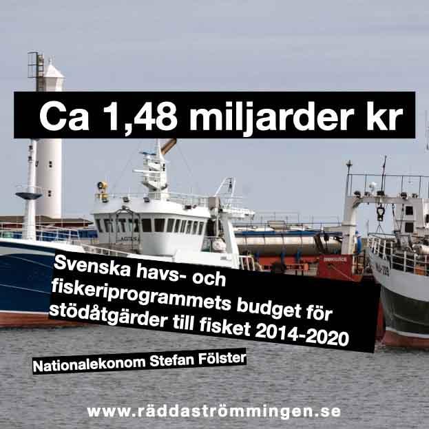 1,48 miljarder i stöd till fisket 2014-2020